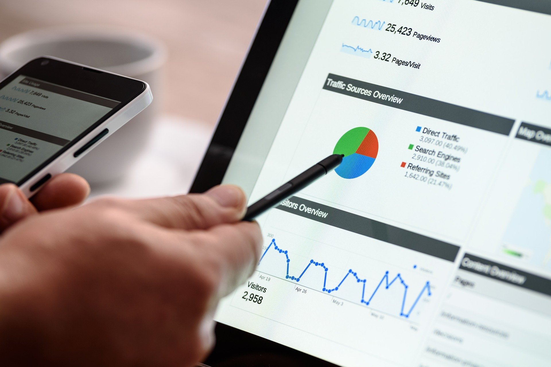 Agencja marketingowa - pozycjonowanie i optymalizacja
